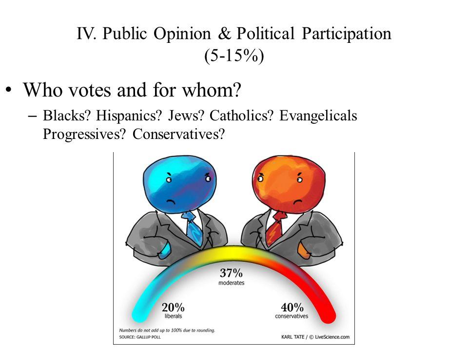IV. Public Opinion & Political Participation (5-15%) Who votes and for whom? – Blacks? Hispanics? Jews? Catholics? Evangelicals Progressives? Conserva