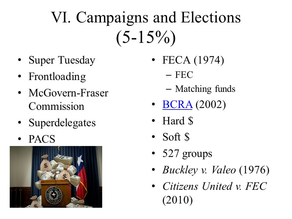 VI. Campaigns and Elections (5-15%) Super Tuesday Frontloading McGovern-Fraser Commission Superdelegates PACS FECA (1974) – FEC – Matching funds BCRA