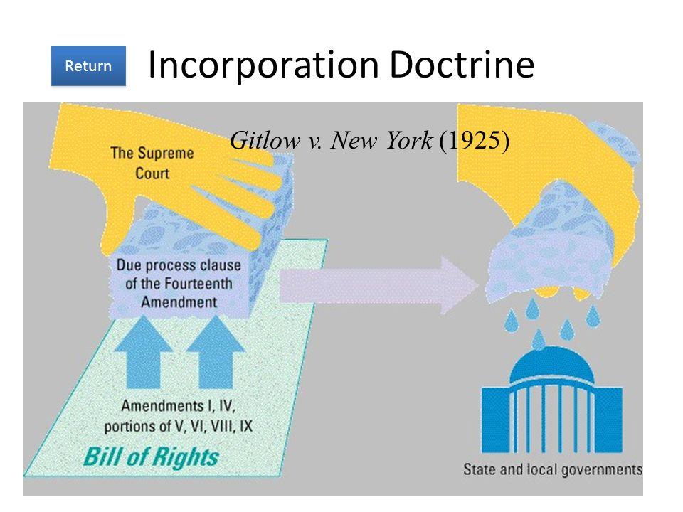 Incorporation Doctrine Return Gitlow v. New York (1925)