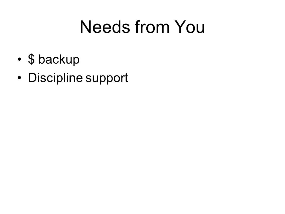 Needs from You $ backup Discipline support