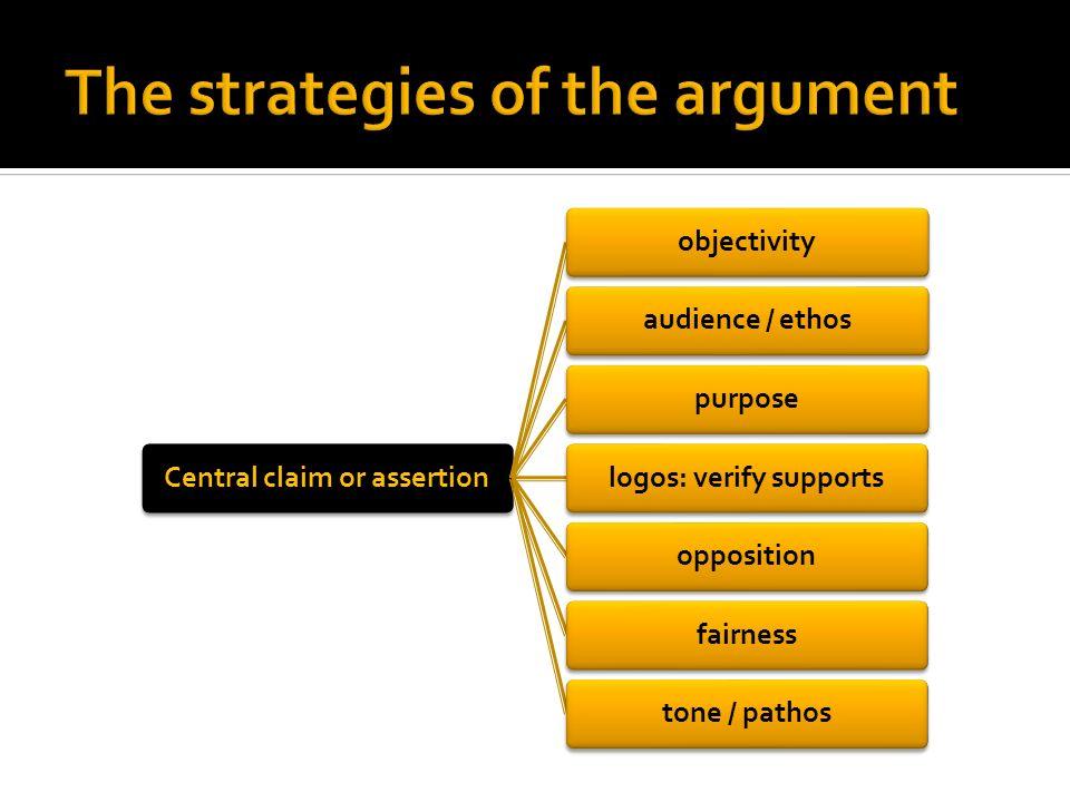 Central claim or assertionobjectivityaudience / ethospurposelogos: verify supportsoppositionfairnesstone / pathos