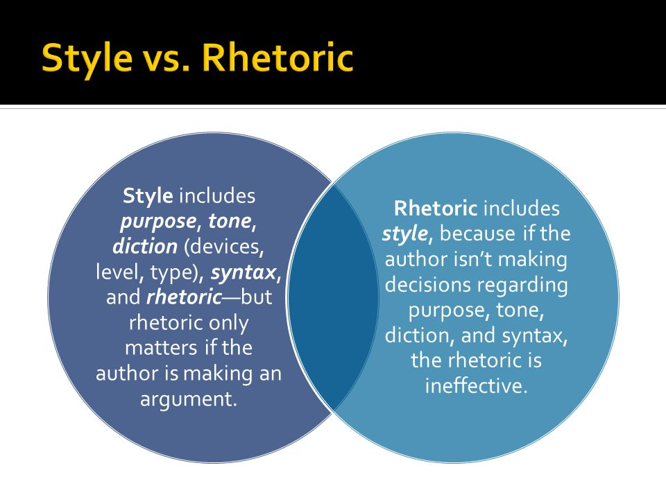 Style includes purpose, tone, diction (devices, level, type), syntax, and rhetoricbut rhetoric only matters if the author is making an argument. Rheto