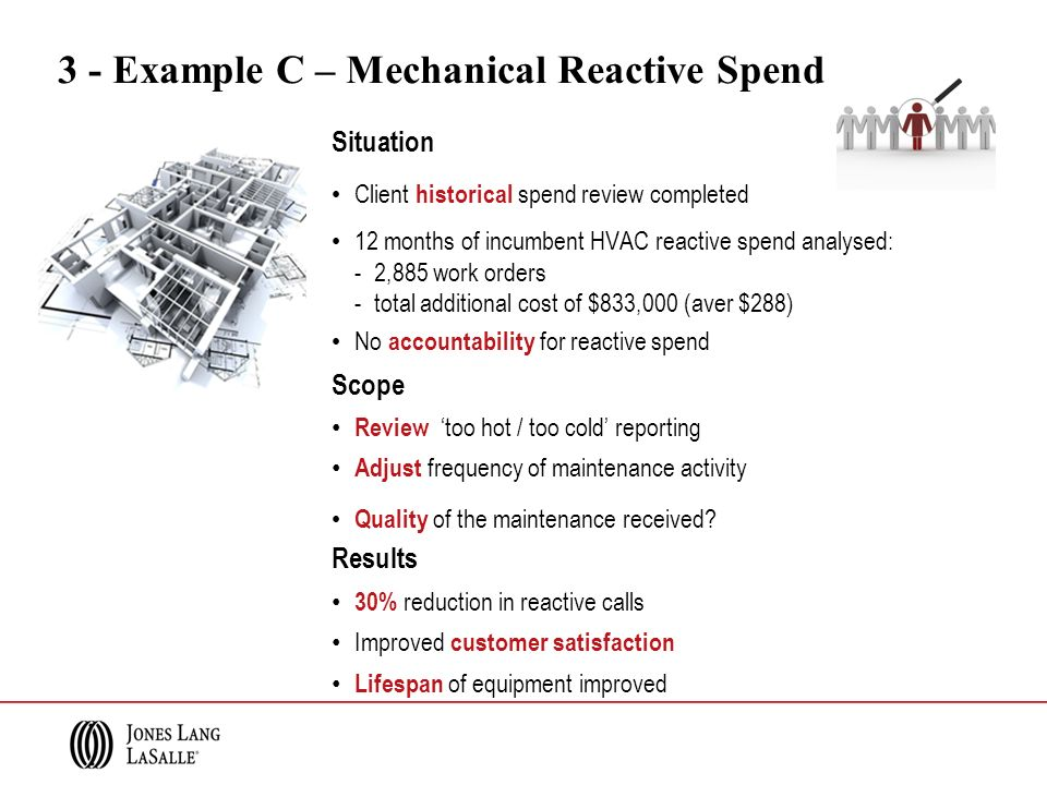 3 - Example C – Mechanical Reactive Spend Situation Client historical spend review completed 12 months of incumbent HVAC reactive spend analysed: - 2,885 work orders - total additional cost of $833,000 (aver $288) No accountability for reactive spend Scope Review too hot / too cold reporting Adjust frequency of maintenance activity Quality of the maintenance received.