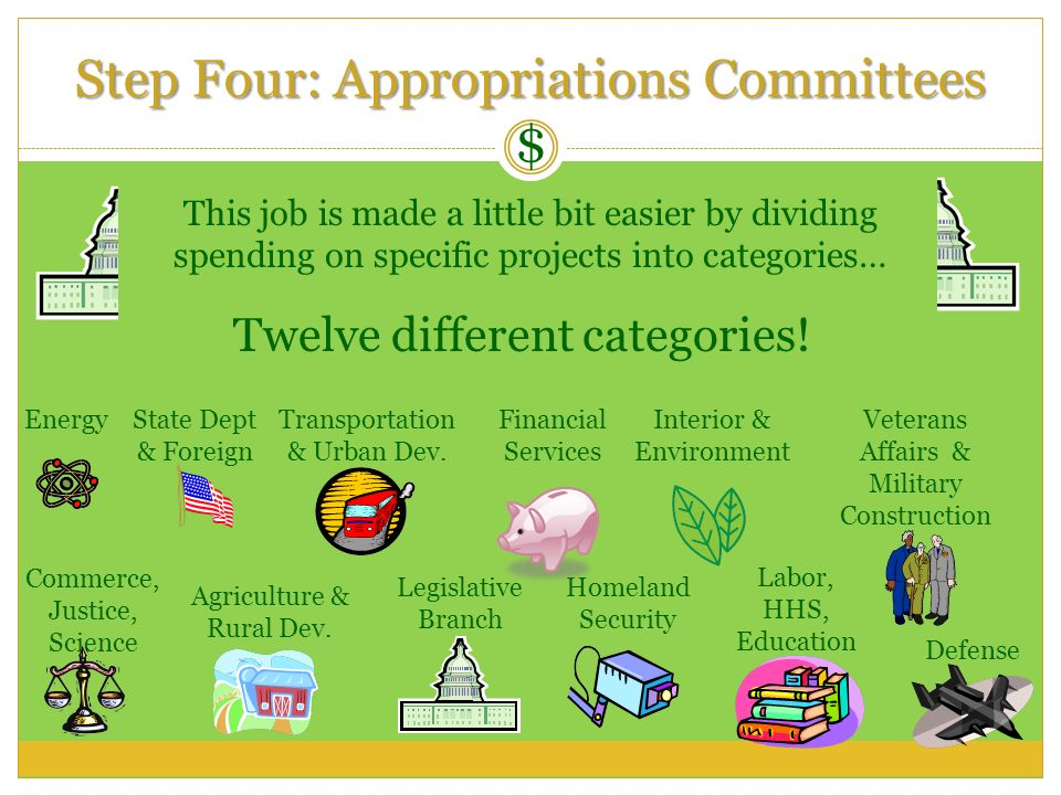 $ Step Four: Appropriations Committees This job is made a little bit easier by dividing spending on specific projects into categories… Agriculture & R