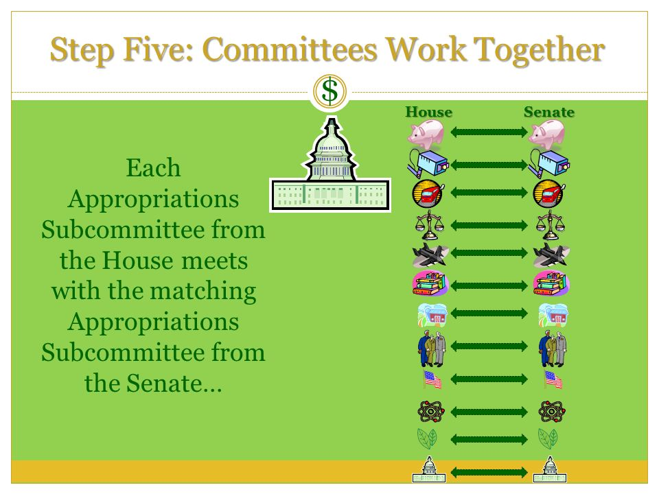 Step Five: Committees Work Together $ Each Appropriations Subcommittee from the House meets with the matching Appropriations Subcommittee from the Sen