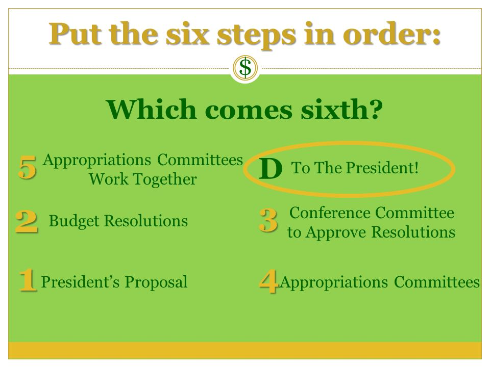 $ Which comes sixth? To The President! Appropriations Committees Work Together5 Budget Resolutions2 Presidents Proposal1 D Conference Committee to App