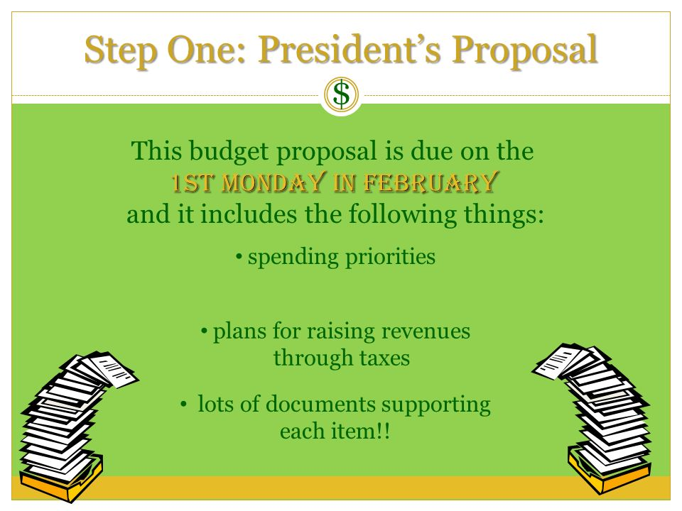 Step One: Presidents Proposal $ This budget proposal is due on the 1st Monday in February and it includes the following things: spending priorities pl