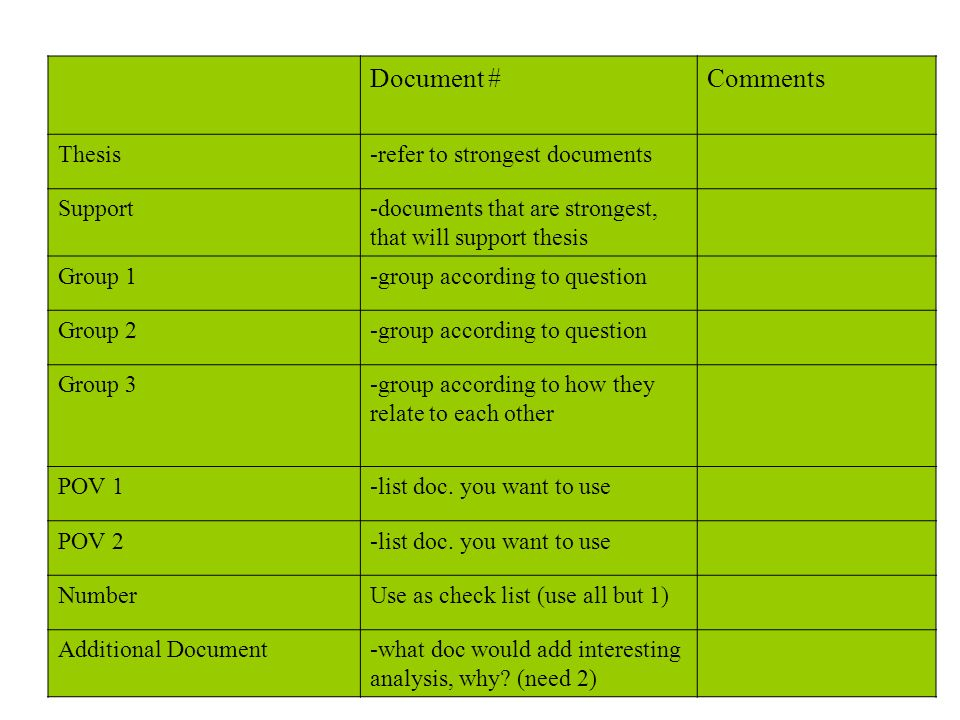 Step 6: Organize the documents Document #Comments Thesis-refer to strongest documents Support-documents that are strongest, that will support thesis Group 1-group according to question Group 2-group according to question Group 3-group according to how they relate to each other POV 1-list doc.