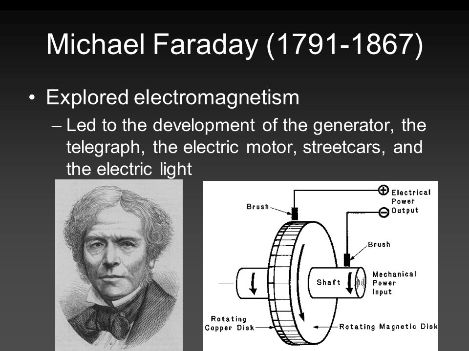Michael Faraday (1791-1867) Explored electromagnetism –Led to the development of the generator, the telegraph, the electric motor, streetcars, and the
