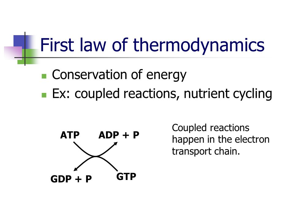 First law of thermodynamics Conservation of energy Ex: coupled reactions, nutrient cycling ATPADP + P GTP GDP + P Coupled reactions happen in the electron transport chain.