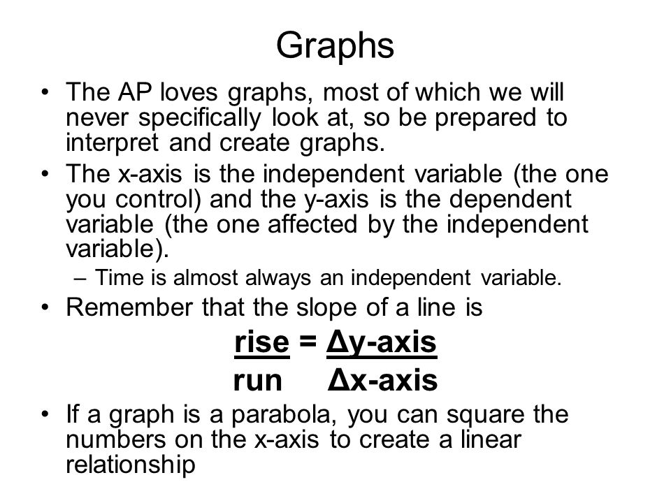 Graphs The AP loves graphs, most of which we will never specifically look at, so be prepared to interpret and create graphs. The x-axis is the indepen
