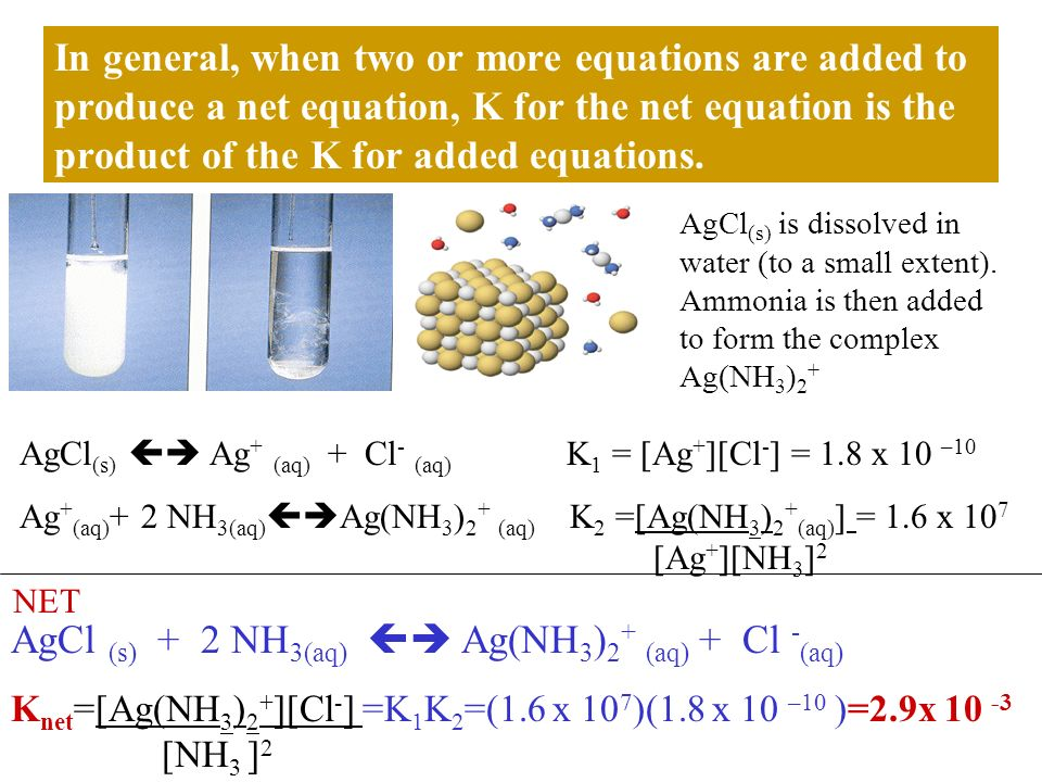 In general, when two or more equations are added to produce a net equation, K for the net equation is the product of the K for added equations. AgCl (