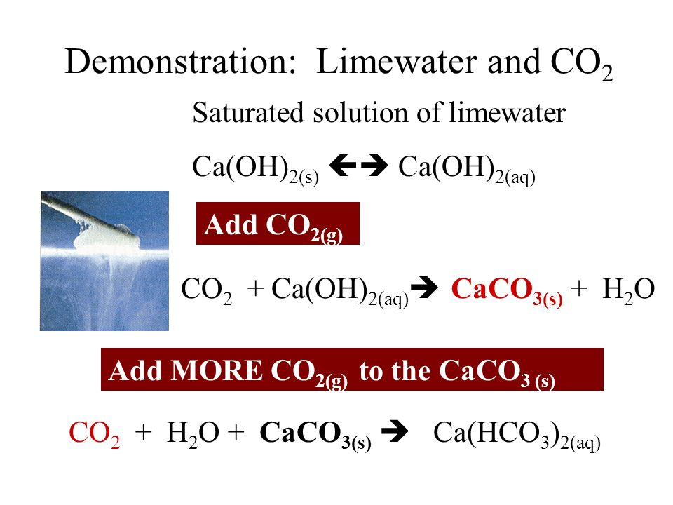 Demonstration: Limewater and CO 2 Saturated solution of limewater Ca(OH) 2(s) Ca(OH) 2(aq) CO 2 + Ca(OH) 2(aq) Add MORE CO 2(g) to the CaCO 3 (s) CO 2