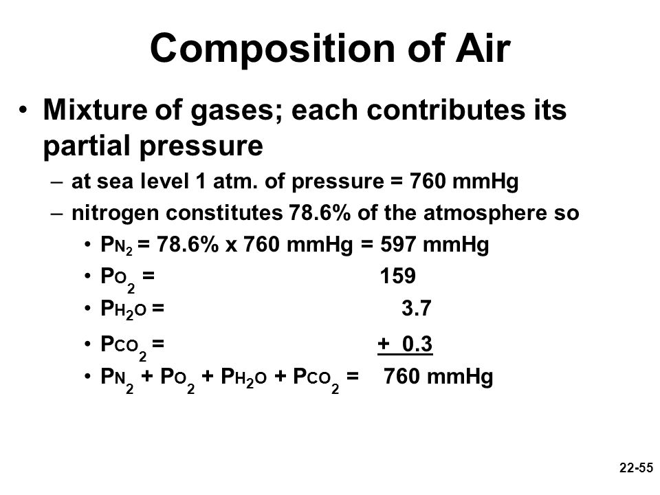 22-55 Composition of Air Mixture of gases; each contributes its partial pressure –at sea level 1 atm. of pressure = 760 mmHg –nitrogen constitutes 78.