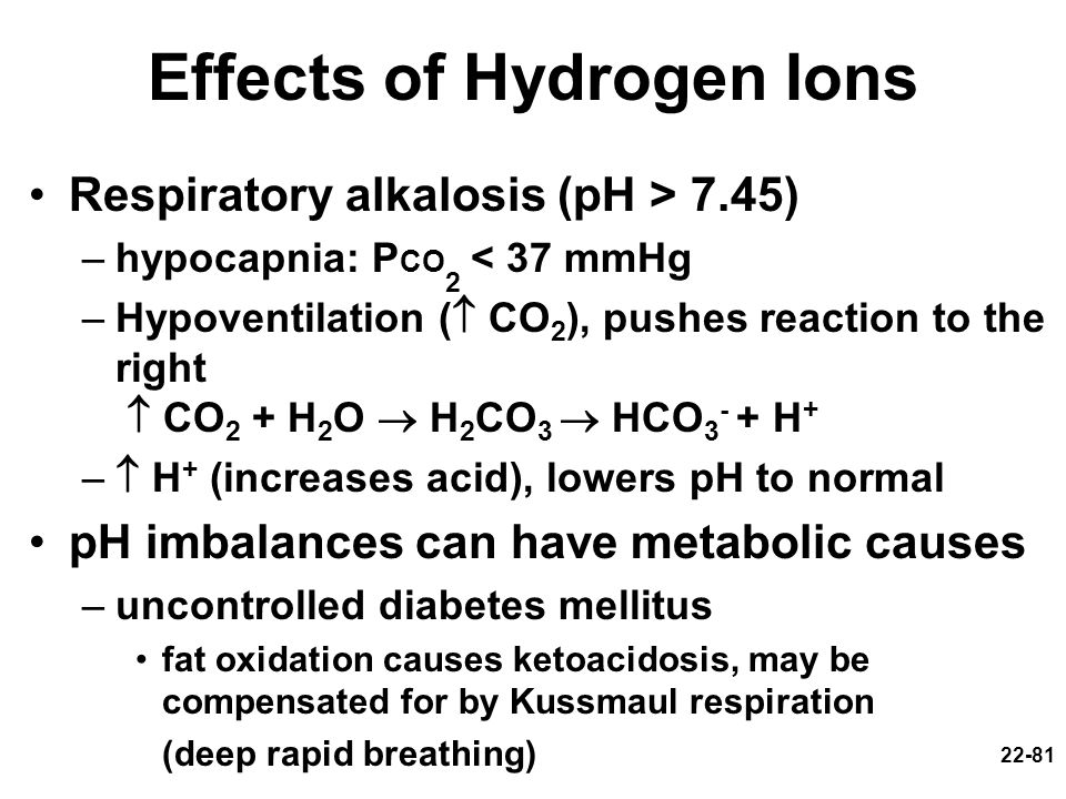 22-81 Effects of Hydrogen Ions Respiratory alkalosis (pH > 7.45) –hypocapnia: P CO 2 < 37 mmHg –Hypoventilation ( CO 2 ), pushes reaction to the right