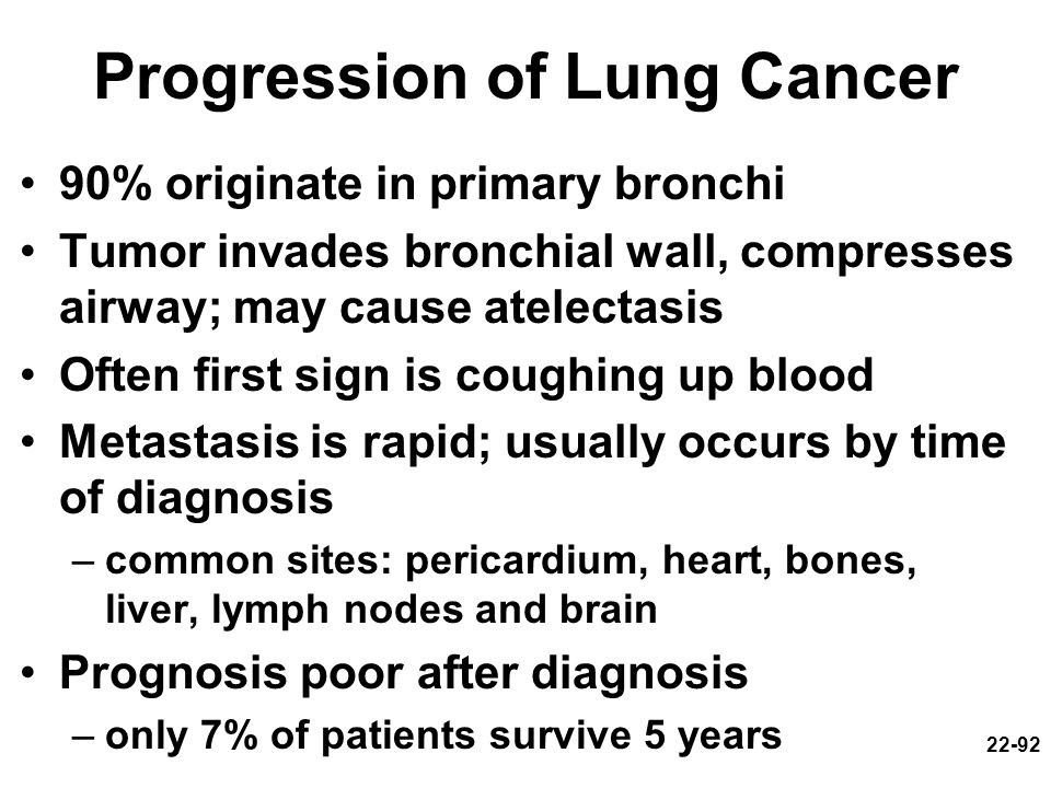 22-92 Progression of Lung Cancer 90% originate in primary bronchi Tumor invades bronchial wall, compresses airway; may cause atelectasis Often first s