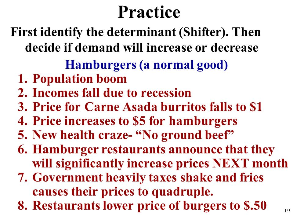 Practice Hamburgers (a normal good) 1.Population boom 2.Incomes fall due to recession 3.Price for Carne Asada burritos falls to $1 4.Price increases t