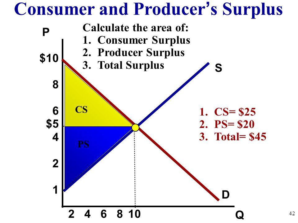 S P Q D Consumer and Producers Surplus $10 8 6 $5 4 2 1 10 2 4 6 8 CS PS 42 Calculate the area of: 1.Consumer Surplus 2.Producer Surplus 3.Total Surpl