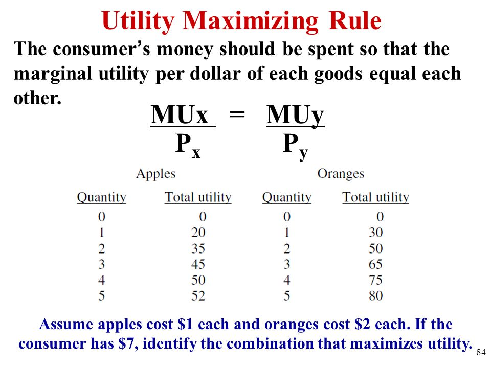 Utility Maximizing Rule The consumers money should be spent so that the marginal utility per dollar of each goods equal each other. MUx = MUy 84 P x P