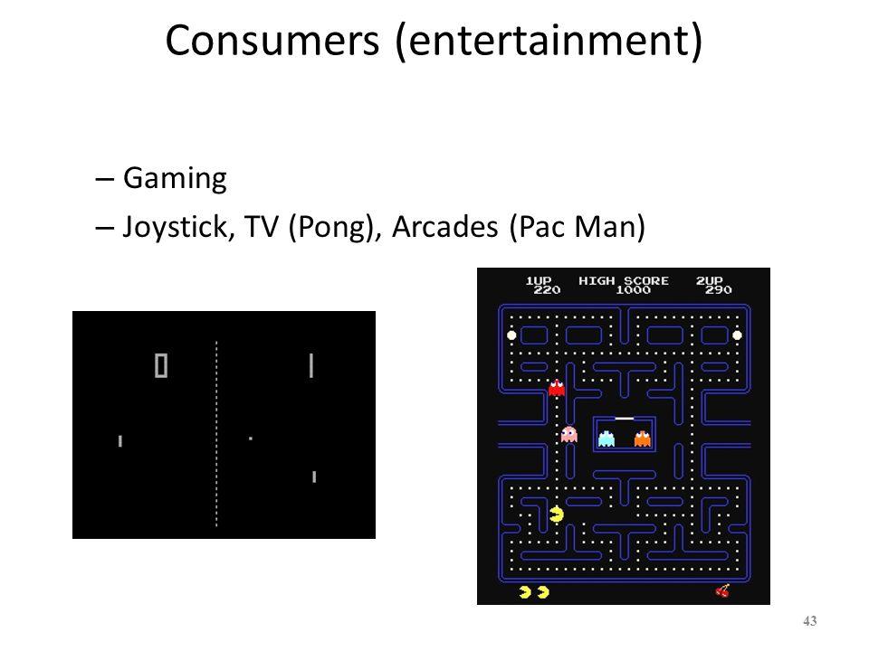 Consumers (entertainment) – Gaming – Joystick, TV (Pong), Arcades (Pac Man) 43