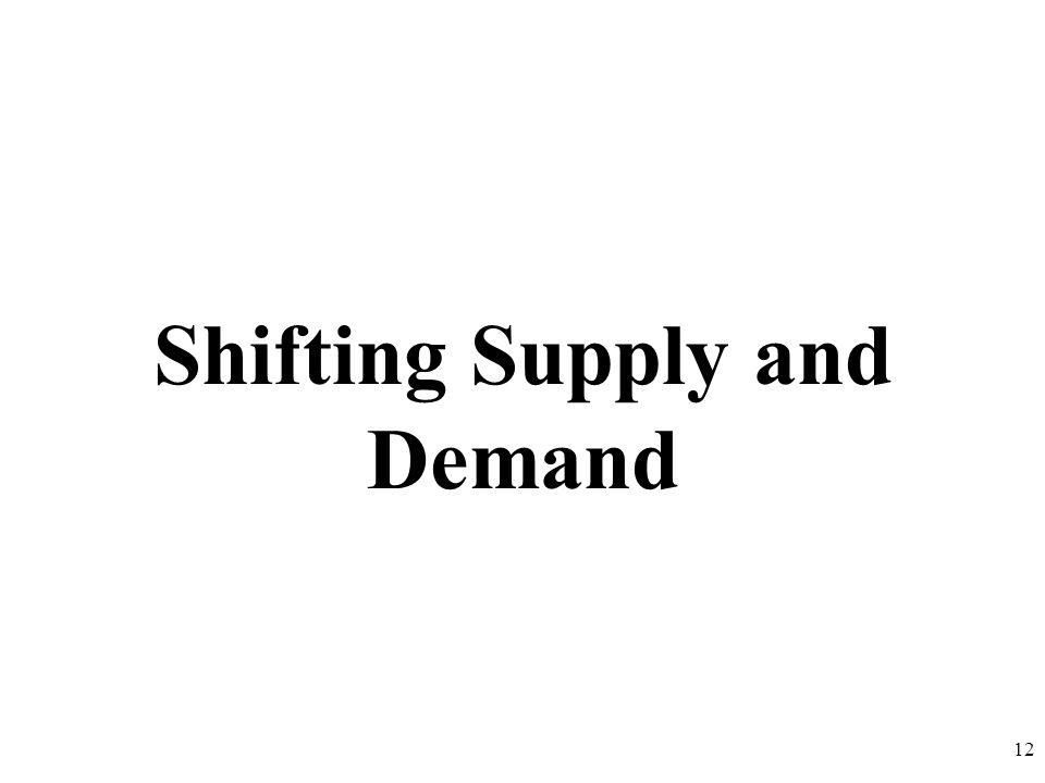 Shifting Supply and Demand 12