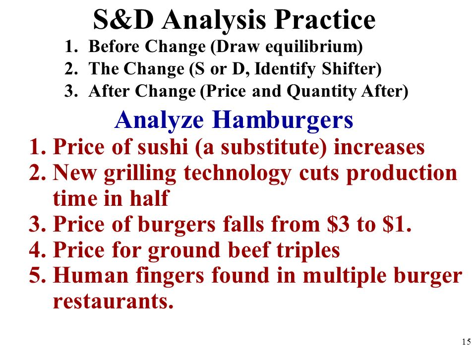 S&D Analysis Practice Analyze Hamburgers 1.Price of sushi (a substitute) increases 2.New grilling technology cuts production time in half 3.Price of b