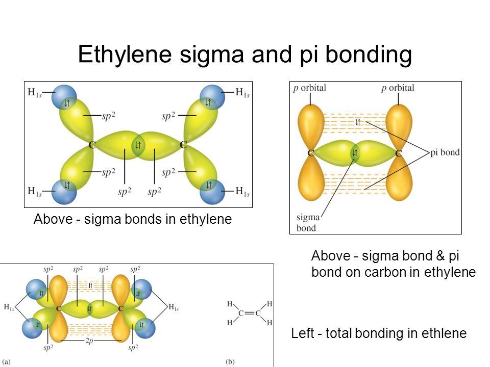 Ethylene C 2 H 4 hybrid bonding Carbon atom