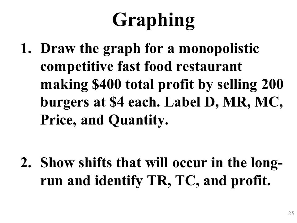 Graphing 1.Draw the graph for a monopolistic competitive fast food restaurant making $400 total profit by selling 200 burgers at $4 each. Label D, MR,
