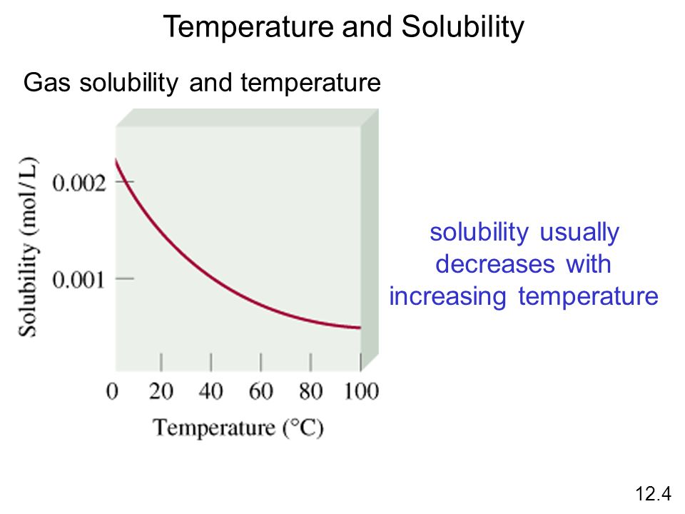 Temperature and Solubility Gas solubility and temperature solubility usually decreases with increasing temperature 12.4
