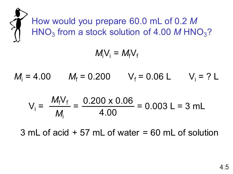 How would you prepare 60.0 mL of 0.2 M HNO 3 from a stock solution of 4.00 M HNO 3 ? M i V i = M f V f M i = 4.00 M f = 0.200V f = 0.06 L V i = ? L 4.
