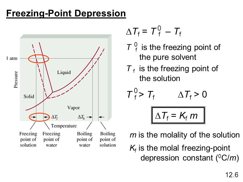 Freezing-Point Depression T f = T f – T f 0 T f > T f 0 T f > 0 T f is the freezing point of the pure solvent 0 T f is the freezing point of the solut