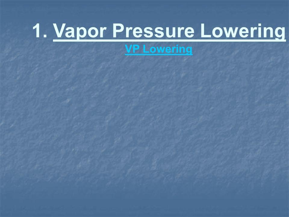 1. Vapor Pressure Lowering VP Lowering