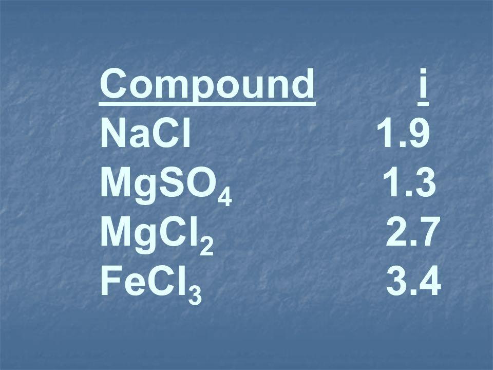 Compound i NaCl 1.9 MgSO 4 1.3 MgCl 2 2.7 FeCl 3 3.4