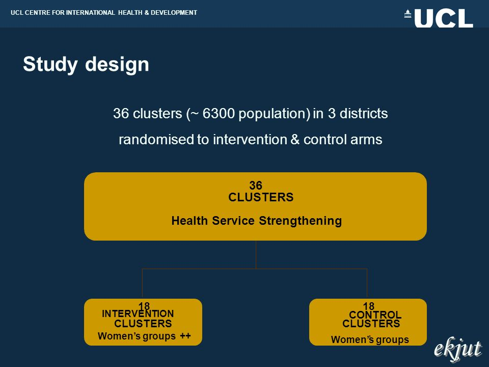 UCL CENTRE FOR INTERNATIONAL HEALTH & DEVELOPMENT Study design 36 clusters (~ 6300 population) in 3 districts randomised to intervention & control arms ekjut 18 CONTROL CLUSTERS Womens groups 36 CLUSTERS Health Service Strengthening 18 INTERVENTION CLUSTERS Womens groups ++