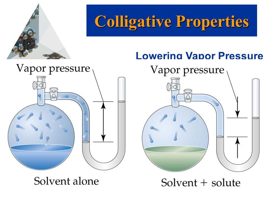 Prentice Hall © 2003Chapter 13 Lowering Vapor Pressure Colligative Properties