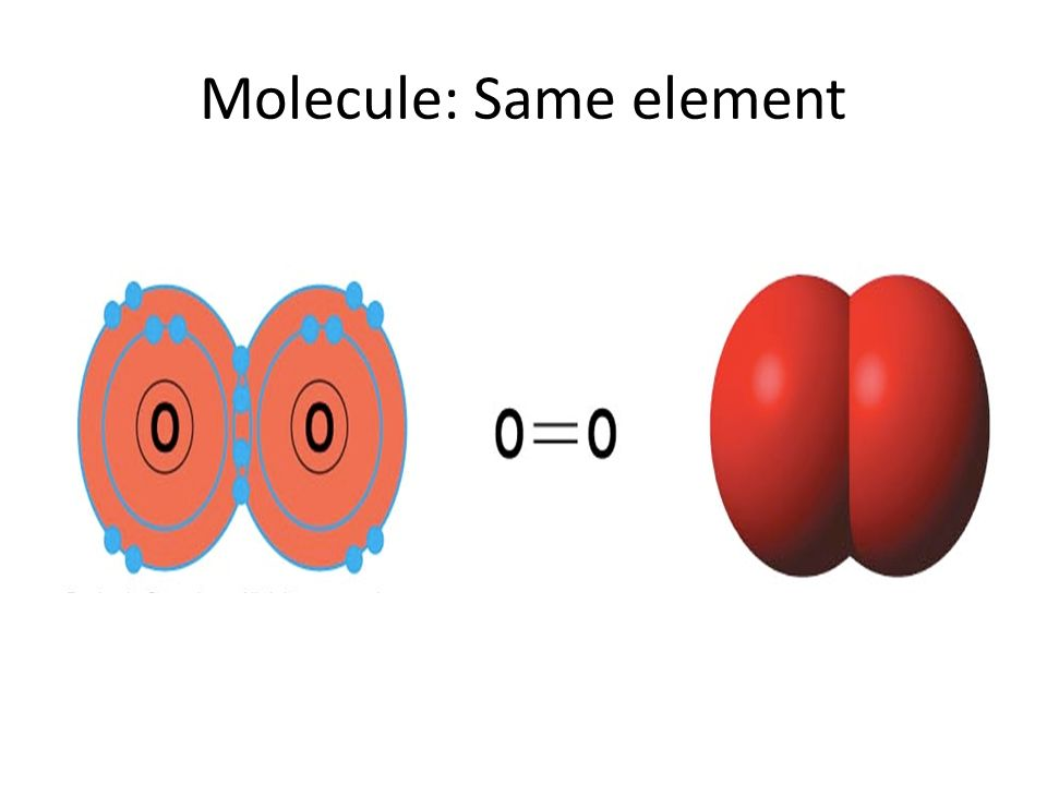 Molecule: Same element