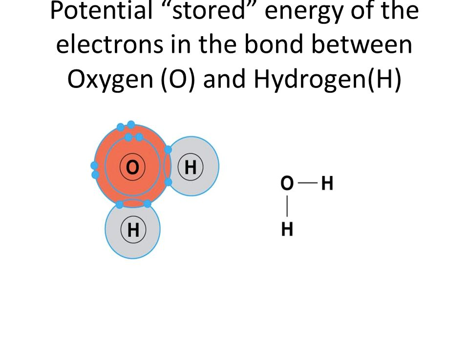 Potential stored energy of the electrons in the bond between Oxygen (O) and Hydrogen(H)