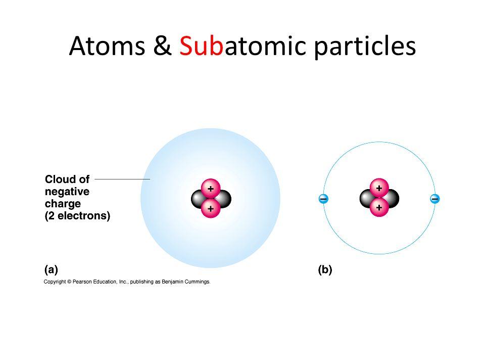 Atoms & Subatomic particles