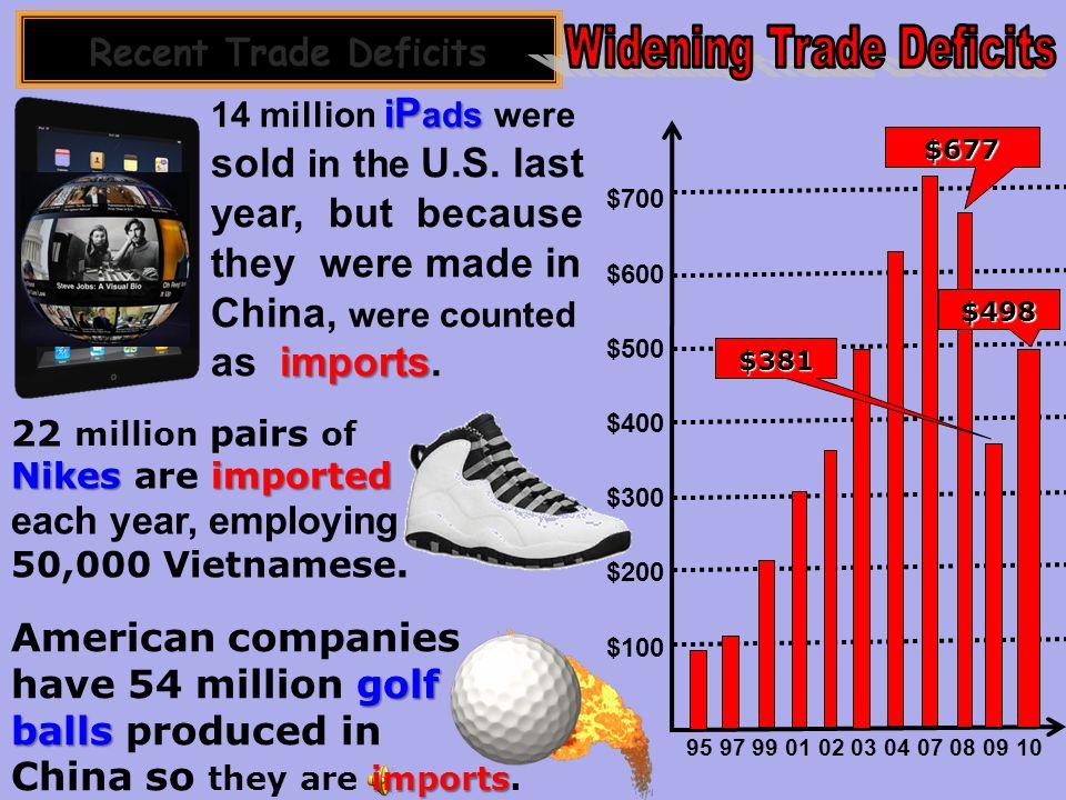 i P ads 14 million i P ads were sold in the U.S.