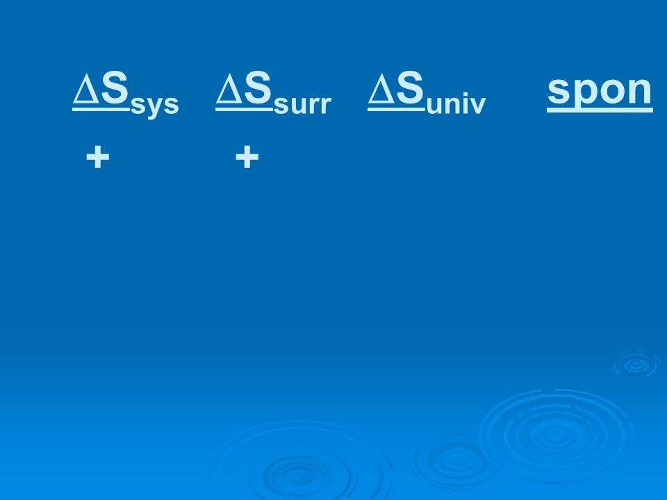 S sys S surr S univ spon + +