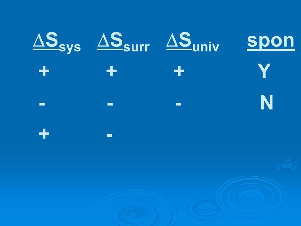 S sys S surr S univ spon + + + Y - - - N + -
