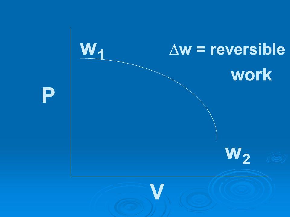 w 1 w = reversible work w 2 P V