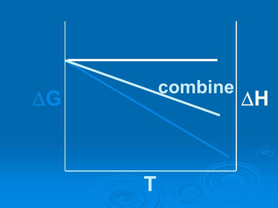 G H T combine