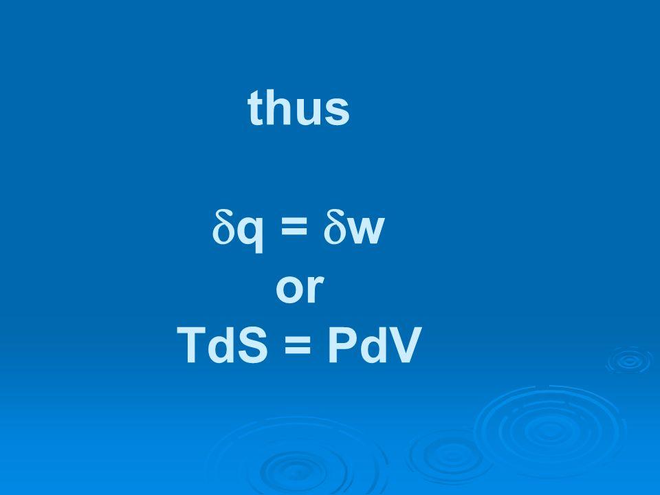 thus q = w or TdS = PdV