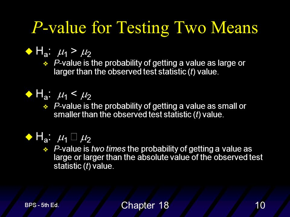 BPS - 5th Ed. Chapter 1810 P-value for Testing Two Means H a : 1 > 2 v P-value is the probability of getting a value as large or larger than the obser