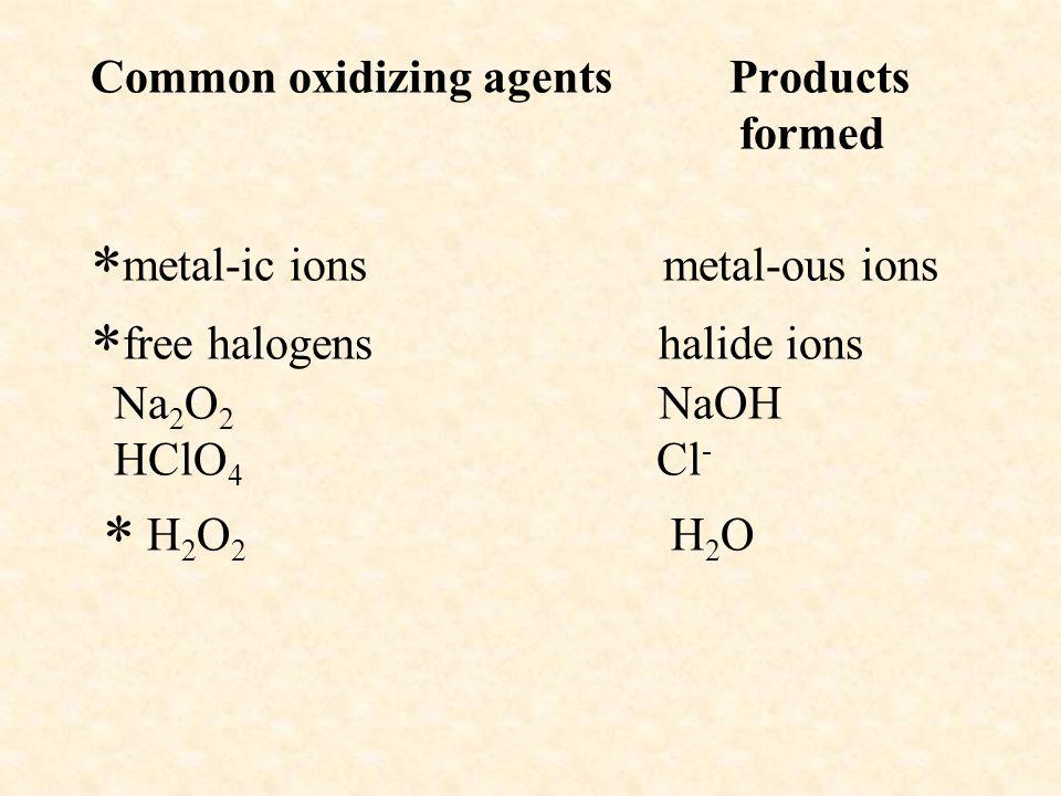 Common oxidizing agents Products formed metal-ic ions metal-ous ions free halogens halide ions Na 2 O 2 NaOH HClO 4 Cl - H 2 O 2 H 2 O