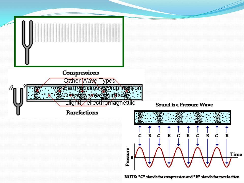 Otther Wave Types Eartthquakes:: combiinattiion Ocean waves:: surfface Liightt:: ellecttromagnettiic