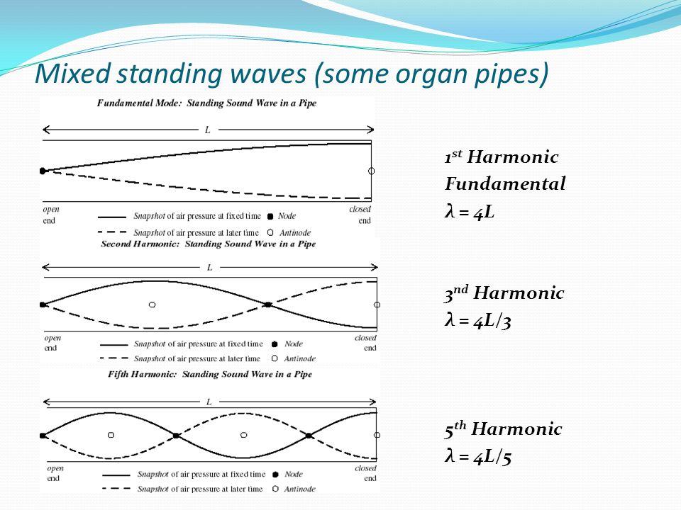 Mixed standing waves (some organ pipes) 1 st Harmonic Fundamental λ = 4L 3 nd Harmonic λ = 4L/3 5 th Harmonic λ = 4L/5