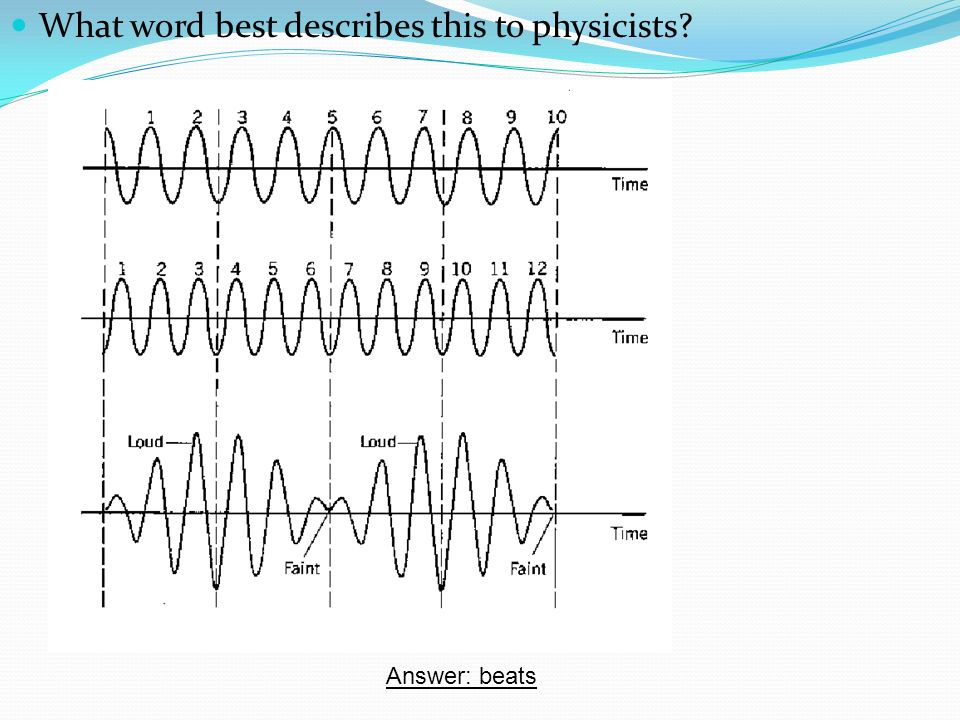What word best describes this to physicists? Answer: beats