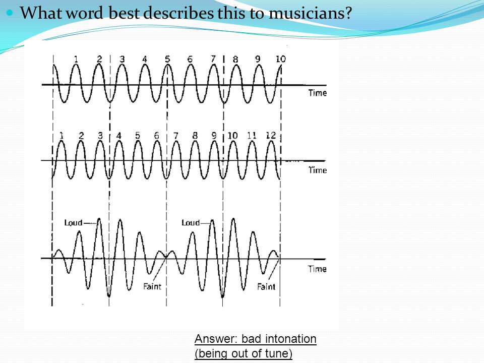 What word best describes this to musicians? Answer: bad intonation (being out of tune)